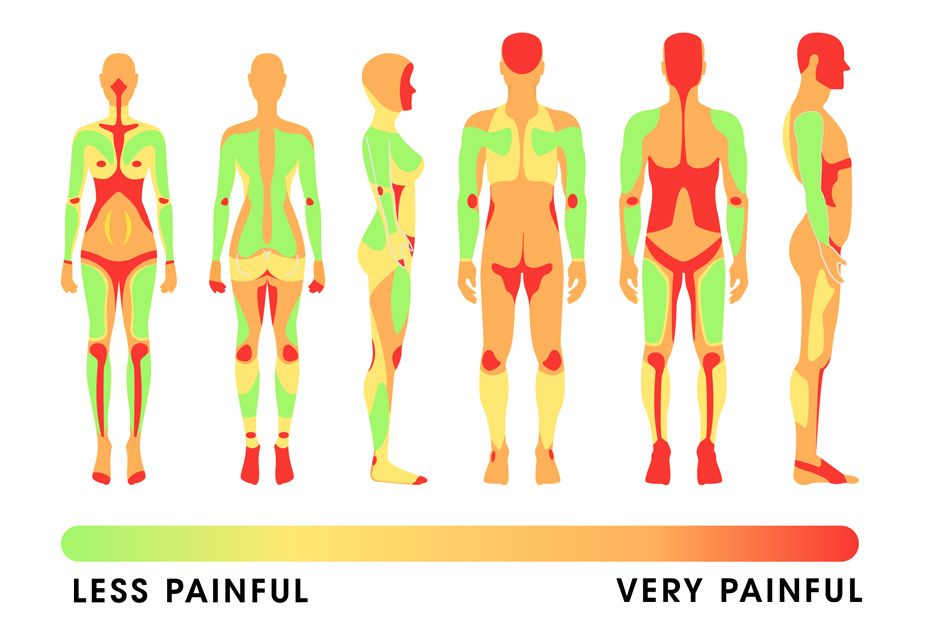 Does It Hurt To Do A Tattoo Tattoo Pain Chart Check out this tattoo pain chart to see a diagram of your body with the least and most painful spots. tattoo pain chart